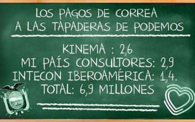 La Embajada de Ecuador en España ha pagado una suma millonaria a tapaderas de Podemos